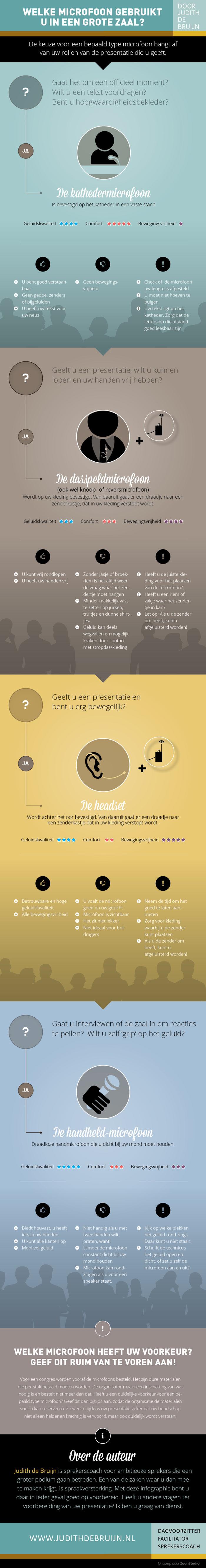infograpic-JudithdeBruijn-DEF-web