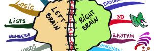 Left_brain_right_brain