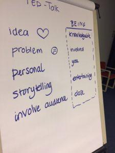 De kernbegrippen van een TED talk