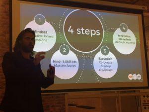 Innoveren binnen gevestigde organisaties